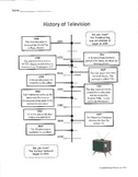 Timeline~ The History of TV (Vertical TImeline) ~~CCSS RI 4.7