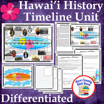 Timeline Unit Study with Hawai'i State History & Surfboard Graphic Organizer