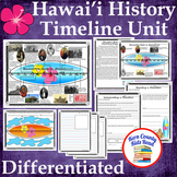 Timeline Unit Study with Hawai'i State History & Surfboard