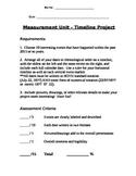 Timeline - calendar dates project