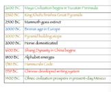 Timeline for Ancient Civilizations