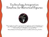 Timeline for Historical Figures