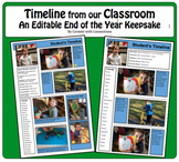 End of the Year Memory Gift: A Photo Timeline From Our Classroom