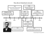 Time Line of Abraham Lincoln's Life - President's Day Activity
