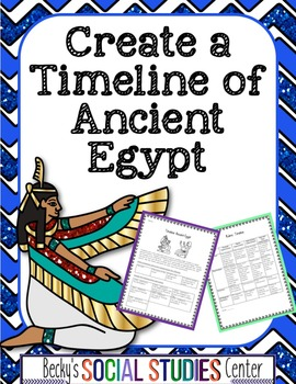 Timeline of Ancient Egypt Project