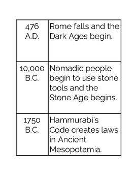 Timeline of Ancient History - Sequencing Major Events Cards