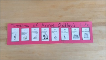 Timeline of Annie Oakley's Life