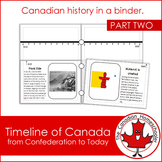 Canadian History: Timeline of Canada (From Confederation t
