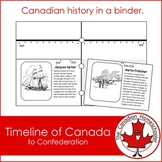 Canadian History: Timeline of Canada (to Confederation)