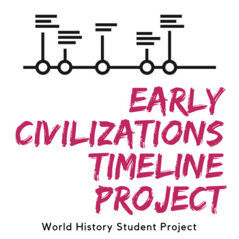 Timeline of Early Civilizations Project