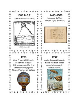 Timeline of Flight Cards, 1000 BCE to the present