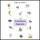 Timeline of Introduced and Invasive Organisms