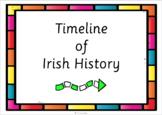 Timeline of Irish History
