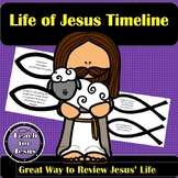 Timeline of Jesus' Life | Bible Review