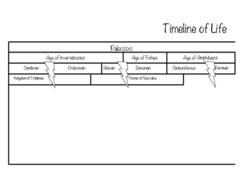 Timeline of Life Working Chart