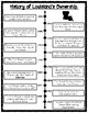 Timeline of Louisiana's Ownership
