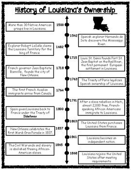 Timeline of Louisiana's Ownership Assessment Questions and Writing Tasks