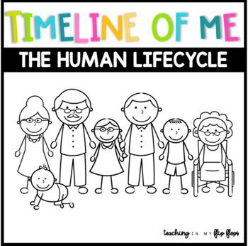 Timeline of Me