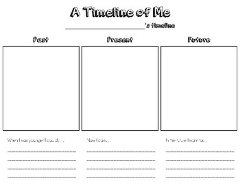image regarding Timeline Printable referred to as Timeline of Me Printable