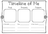 Timeline of Me activity