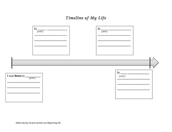 Timeline of My Life (Autobiography Project)