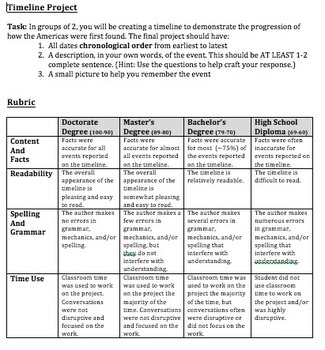 Timeline of Native Americans & Exploration Project +Rubric+Scaffolding Worksheet