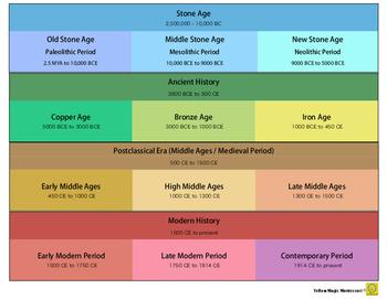 Timeline of People Headers