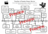 Timeline of Popular Disney Movies 1937 - 1992  ~~CCSS RI 4.7