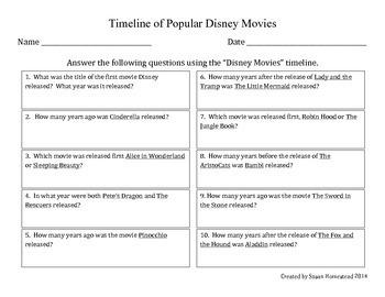 Timeline of Popular Disney Movies 1937 - 1992  ~~CCSS RI 4.7