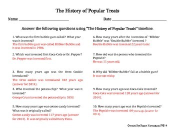 Timeline of Popular Snacks CCSS RI 4.7 ~ Time Line