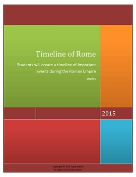Timeline of Rome Activity