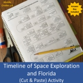 Timeline of Space Exploration and Florida (cut & paste) Activity