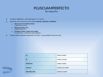 Timeline of Spanish Verbs