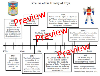 Timeline Of Popular Toys Ccss Ri 4 7 By Susan H Tpt