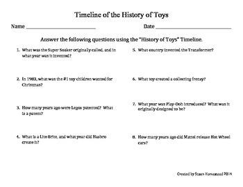Timeline of Popular Toys CCSS RI 4.7