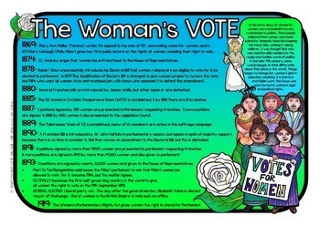 Timeline of Voting & Politics in New Zealand {Wall Frieze}