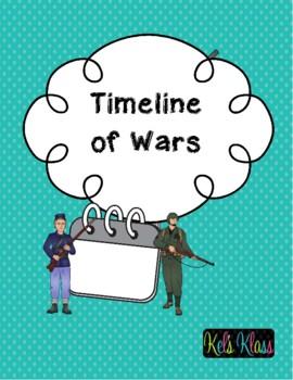 Timeline of Wars