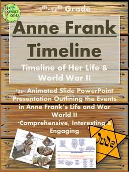 Anne Frank Timeline-PowerPoint Presentation, Animated