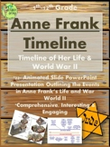 Anne Frank Timeline-PowerPoint Presentation, Animated