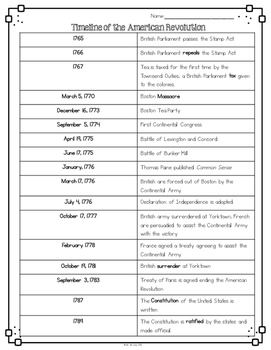 Timeline of the American Revolution Diagram and Comprehension Questions