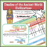Timeline of the Ancient World: Civilizations