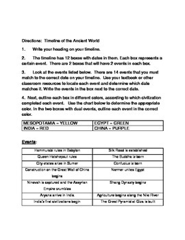 Timeline of the Ancient World: River Valley Civilizations with KEY