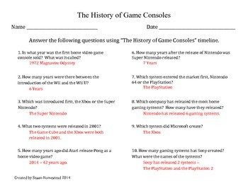 Timeline of the History of Home Gaming Consoles CCSS RI 4.7