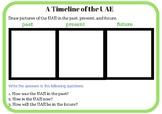 Timeline of the UAE