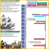 Timeline of the history of the United States of America