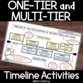 One-Tier Timeline and Multi-Tier Timeline Activities | Distance Learning