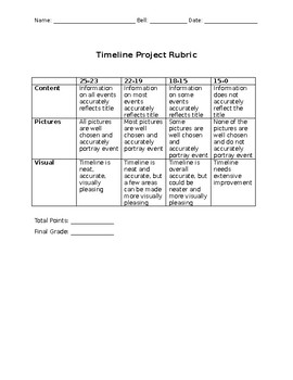 Timelines Project