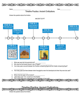 Inventive image with regard to ancient civilizations timeline printable