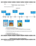 Timelines Worksheet Ancient Civilization #BTS19