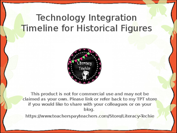 Timelines for Historical Figures Technology Integration